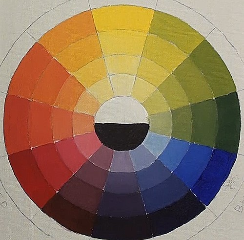 How To Turn A Color Complementary On Paint