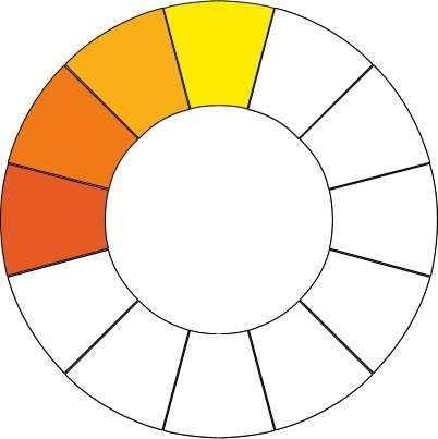 A few harmonious colors marked on the color wheel
