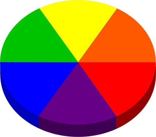 Color wheel showing primary and secondary colors
