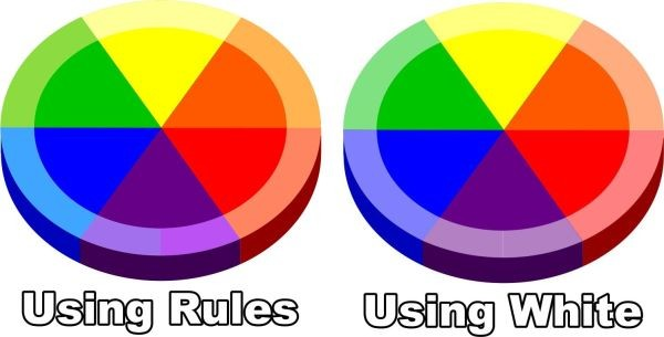 Two color wheels side by side showing the difference between highlights mixed correctly and incorrectly