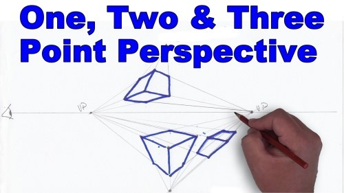 how to draw one two and three point perspective