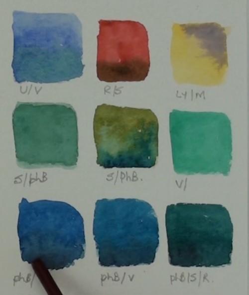 绘画中使用的颜色