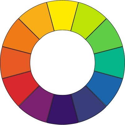 The Color Wheel Online Art Lessons
