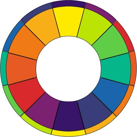 Basic color wheel with complimentary colors added