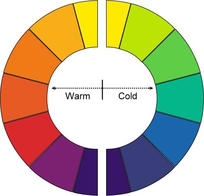 Basic color wheel split into cold and warm colors on either side