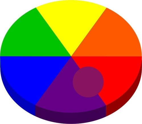 Using the color wheel to find the secondary colour in the mix