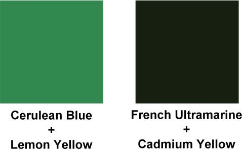 Two different primary color sets used to mix green